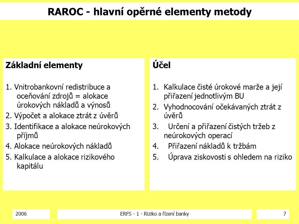 2006ERFS - 1 - Riziko a řízení banky7 RAROC - hlavní opěrné elementy metody Základní elementy 1.