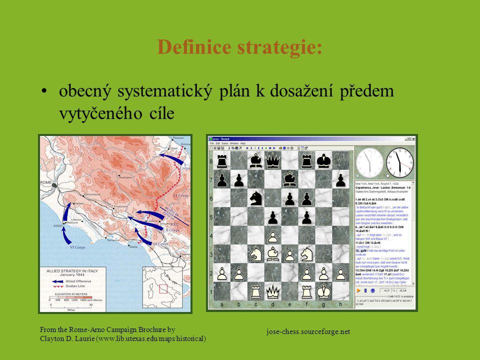 Definice strategie: obecný systematický plán k dosažení předem vytyčeného cíle From the Rome-Arno Campaign Brochure by Clayton D. Laurie (www.lib.utex