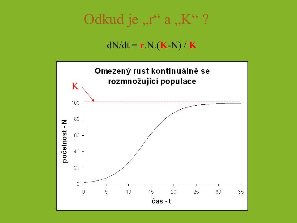 """Odkud je """"r"""" a """"K"""" ? K dN/dt = r.N.(K-N) / K"""