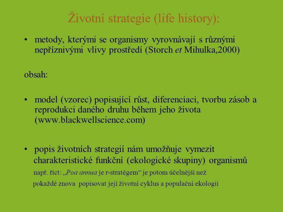 Životní strategie (life history): metody, kterými se organismy vyrovnávají s různými nepříznivými vlivy prostředí (Storch et Mihulka,2000) obsah: mode