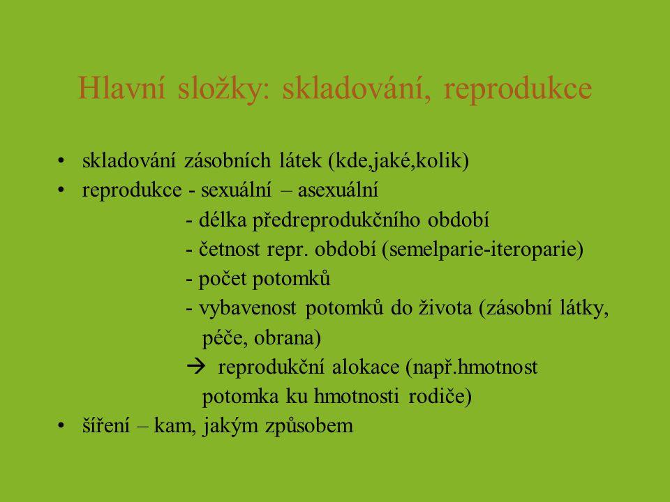 Hlavní složky: skladování, reprodukce skladování zásobních látek (kde,jaké,kolik) reprodukce - sexuální – asexuální - délka předreprodukčního období -