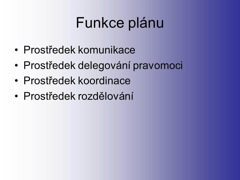 Funkce plánu Prostředek komunikace Prostředek delegování pravomoci Prostředek koordinace Prostředek rozdělování