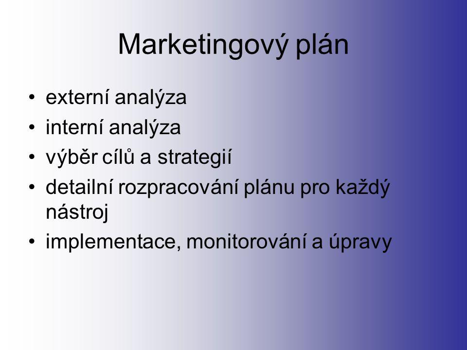 Marketingový plán externí analýza interní analýza výběr cílů a strategií detailní rozpracování plánu pro každý nástroj implementace, monitorování a úpravy