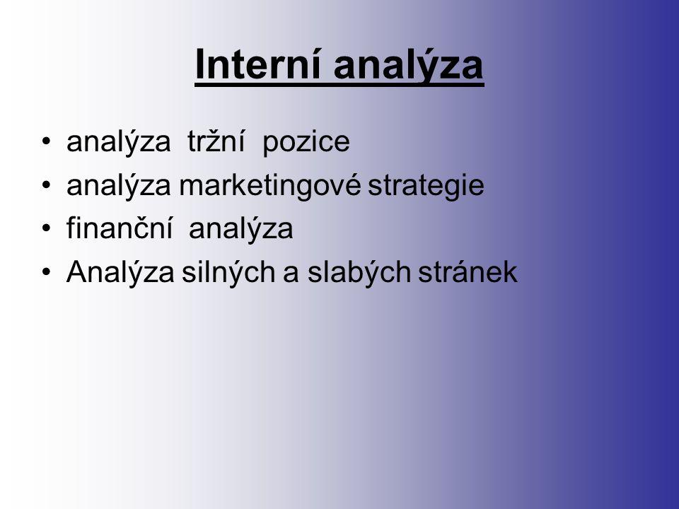 Interní analýza analýza tržní pozice analýza marketingové strategie finanční analýza Analýza silných a slabých stránek