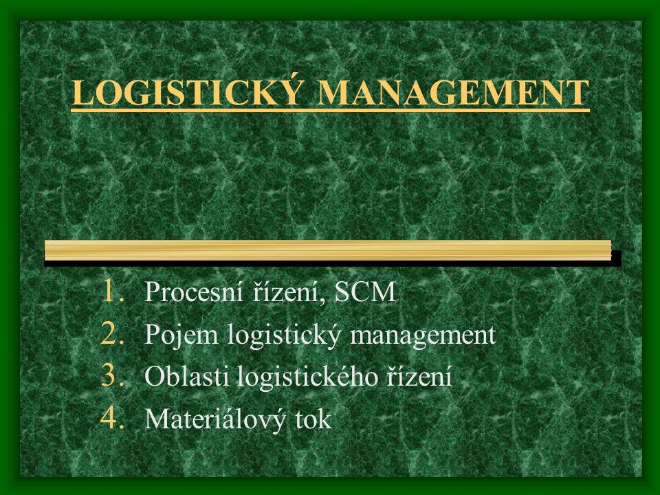 LOGISTICKÝ MANAGEMENT 1. Procesní řízení, SCM 2. Pojem logistický management 3. Oblasti logistického řízení 4. Materiálový tok