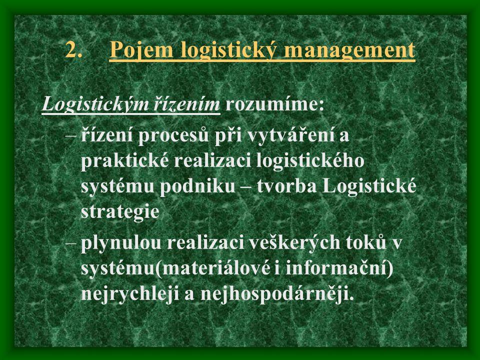 2.Pojem logistický management Logistickým řízením rozumíme: –řízení procesů při vytváření a praktické realizaci logistického systému podniku – tvorba