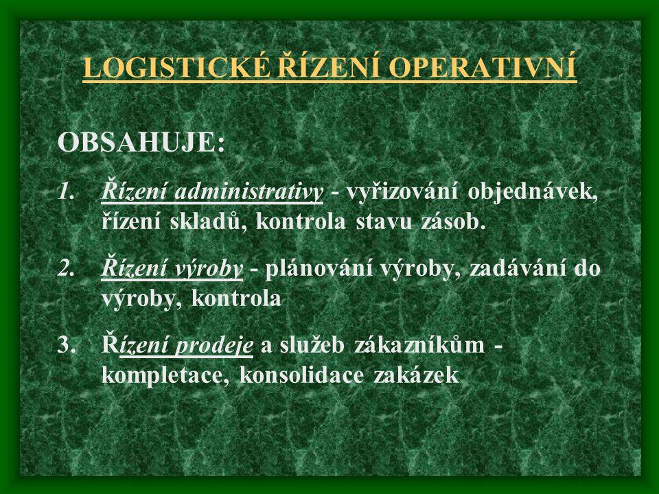 LOGISTICKÉ ŘÍZENÍ OPERATIVNÍ OBSAHUJE: 1.Řízení administrativy - vyřizování objednávek, řízení skladů, kontrola stavu zásob. 2.Řízení výroby - plánová