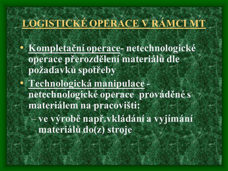 LOGISTICKÉ OPERACE V RÁMCI MT Kompletační operace- netechnologické operace přerozdělení materiálů dle požadavků spotřeby Technologická manipulace - ne
