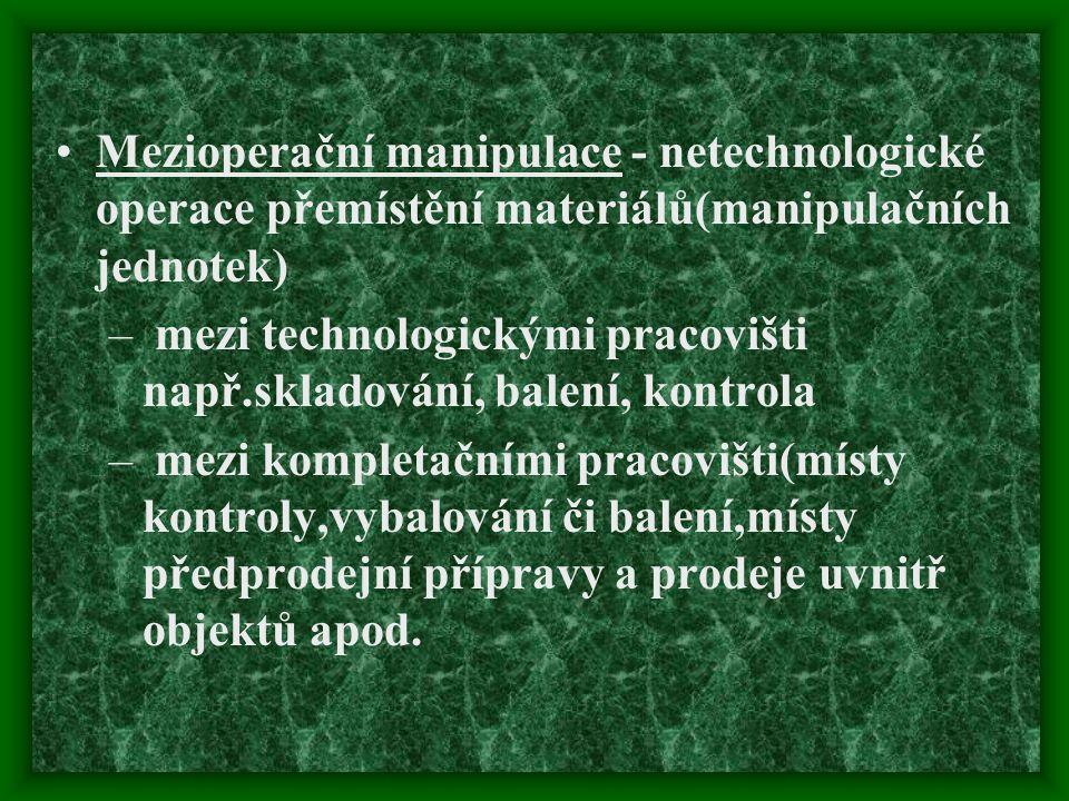 Mezioperační manipulace - netechnologické operace přemístění materiálů(manipulačních jednotek) – mezi technologickými pracovišti např.skladování, bale
