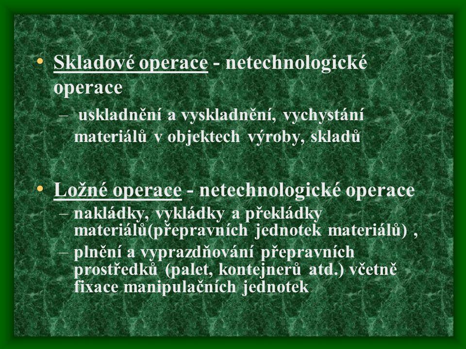 Skladové operace - netechnologické operace – uskladnění a vyskladnění, vychystání materiálů v objektech výroby, skladů Ložné operace - netechnologické