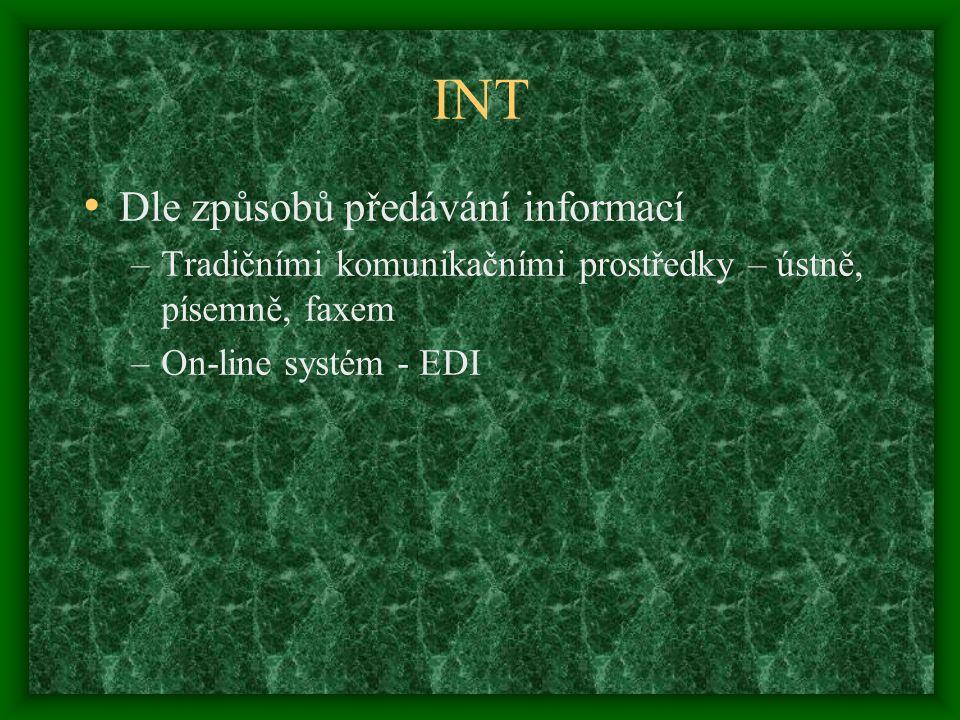 INT Dle způsobů předávání informací –Tradičními komunikačními prostředky – ústně, písemně, faxem –On-line systém - EDI