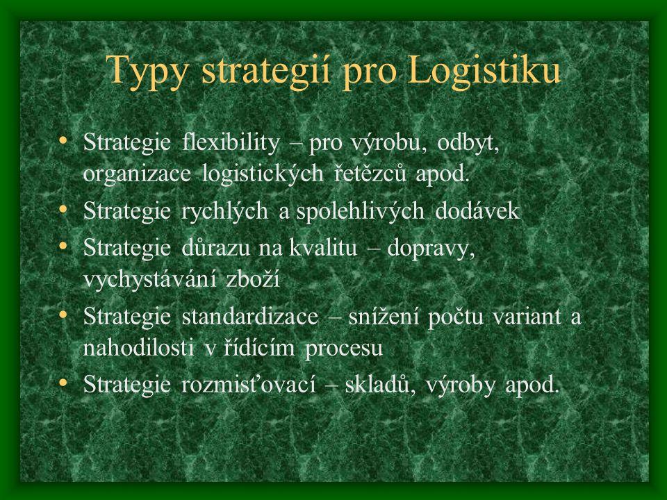 Typy strategií pro Logistiku Strategie flexibility – pro výrobu, odbyt, organizace logistických řetězců apod. Strategie rychlých a spolehlivých dodáve