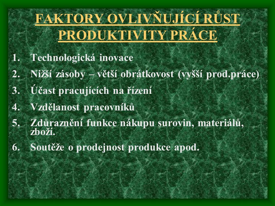 FAKTORY OVLIVŇUJÍCÍ RŮST PRODUKTIVITY PRÁCE 1.Technologická inovace 2.Nižší zásoby – větší obrátkovost (vyšší prod.práce) 3.Účast pracujících na řízen