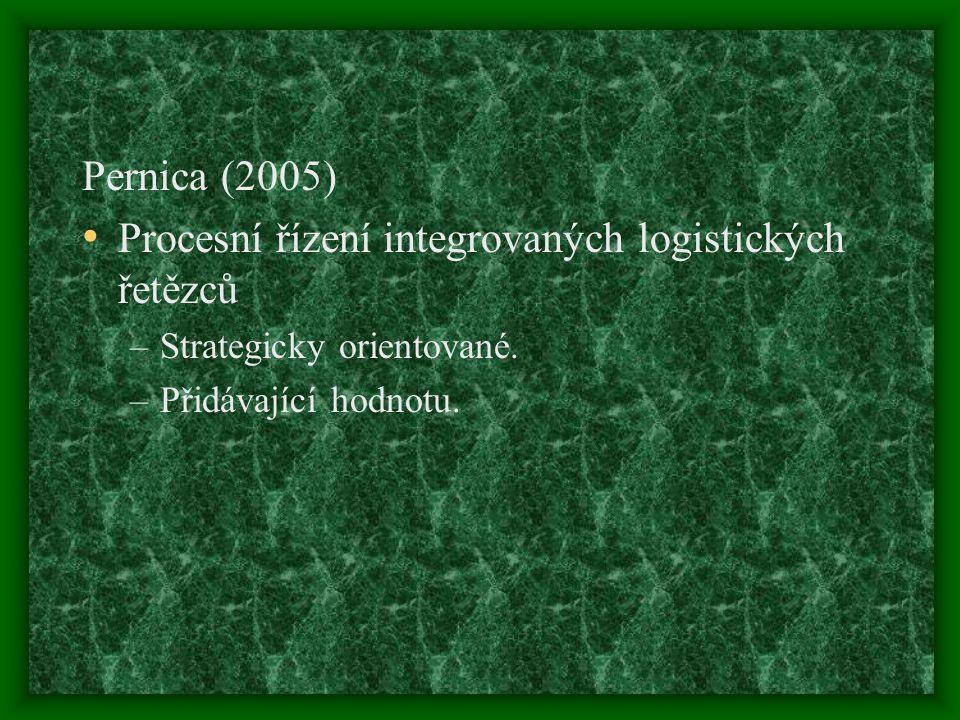 Pernica (2005) Procesní řízení integrovaných logistických řetězců –Strategicky orientované. –Přidávající hodnotu.