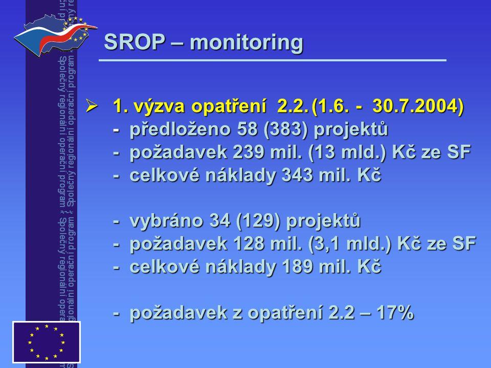SROP – monitoring  1. výzva opatření 2.2. (1.6.