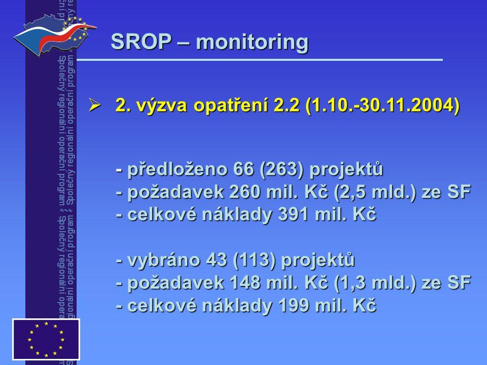 SROP – monitoring  2.