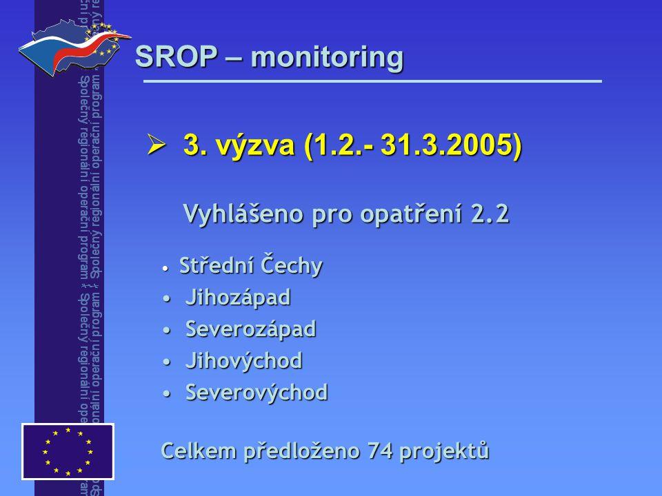 SROP – monitoring  3.