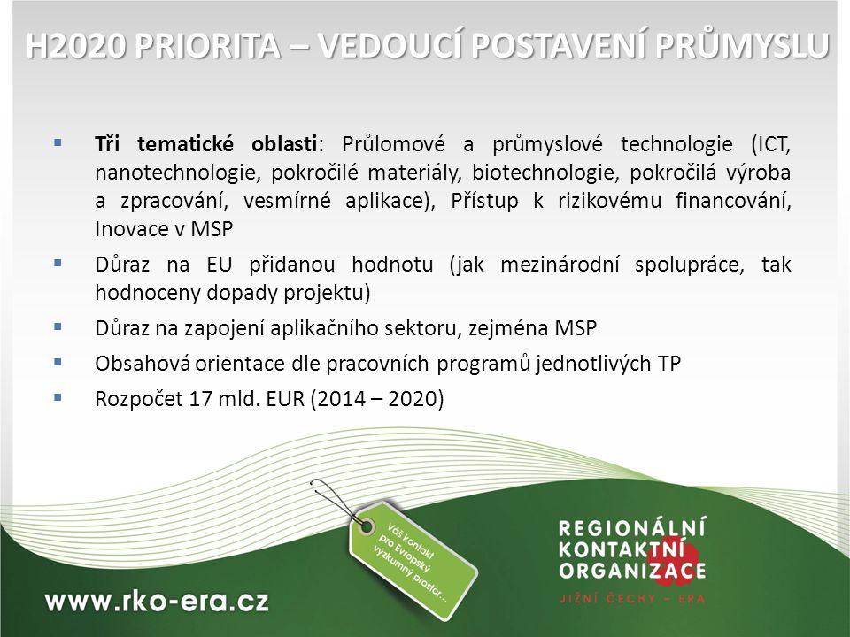 H2020 PRIORITA – VEDOUCÍ POSTAVENÍ PRŮMYSLU  Tři tematické oblasti: Průlomové a průmyslové technologie (ICT, nanotechnologie, pokročilé materiály, bi