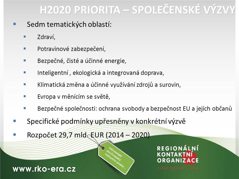 H2020 PRIORITA – SPOLEČENSKÉ VÝZVY  Sedm tematických oblastí:  Zdraví,  Potravinové zabezpečení,  Bezpečné, čisté a účinné energie,  Inteligentní