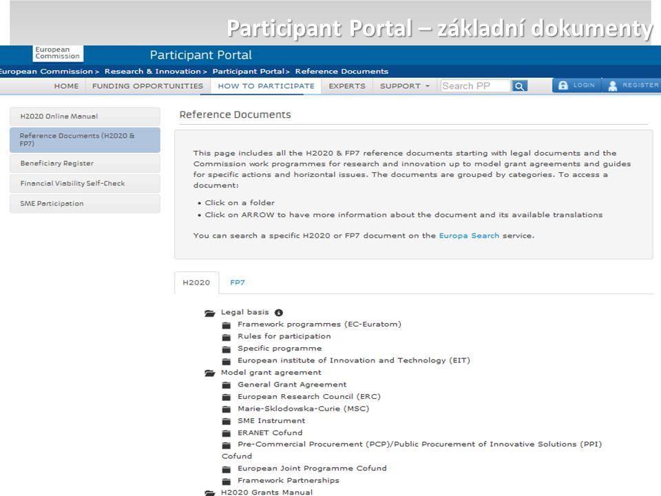 Participant Portal – základní dokumenty