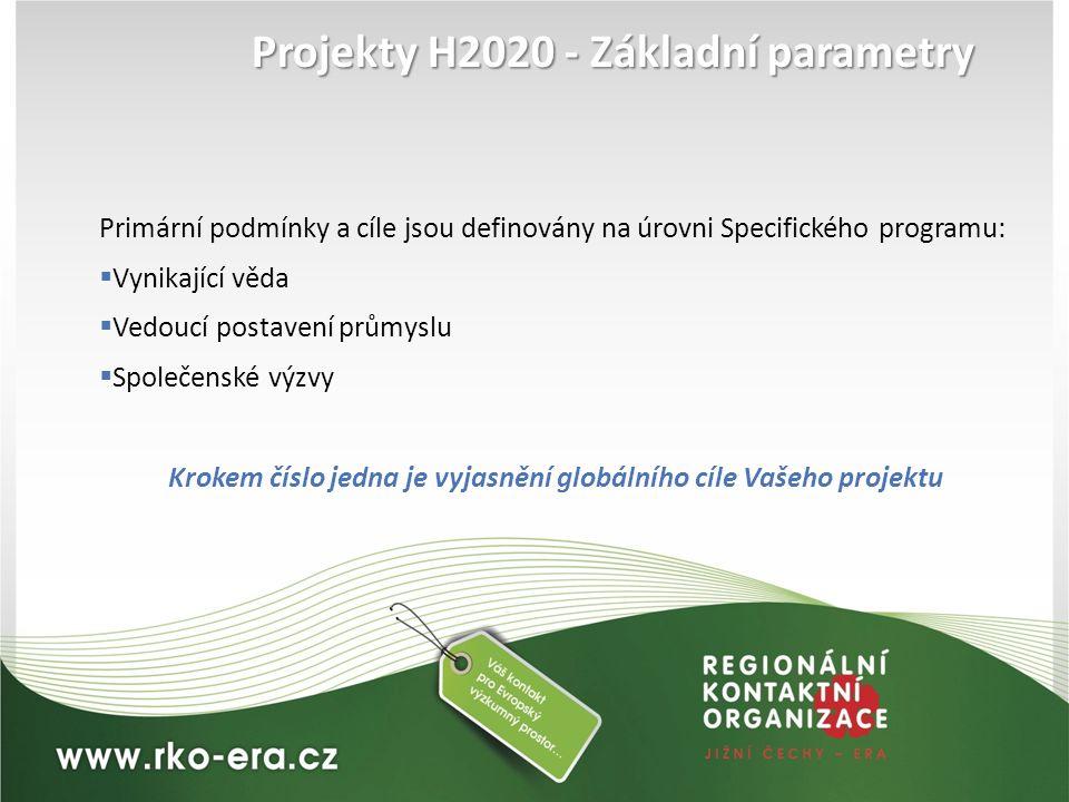 Projekty H2020 - Základní parametry Primární podmínky a cíle jsou definovány na úrovni Specifického programu:  Vynikající věda  Vedoucí postavení pr