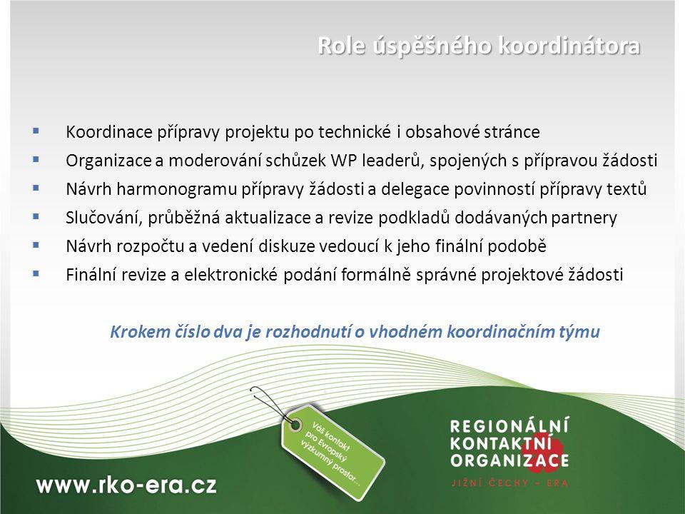 Role úspěšného koordinátora  Koordinace přípravy projektu po technické i obsahové stránce  Organizace a moderování schůzek WP leaderů, spojených s p
