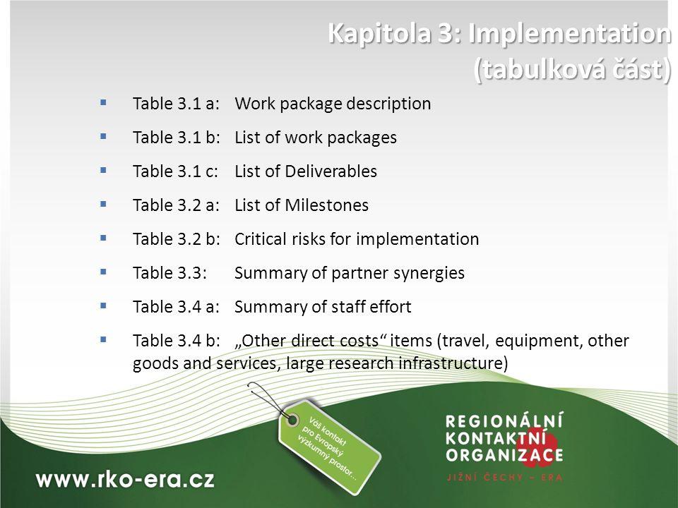 Kapitola 3: Implementation (tabulková část)  Table 3.1 a:Work package description  Table 3.1 b:List of work packages  Table 3.1 c:List of Deliverab