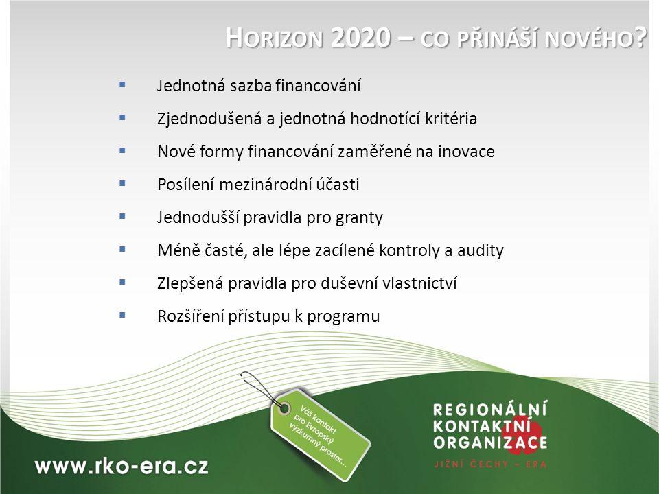 H ORIZON 2020 – CO PŘINÁŠÍ NOVÉHO ?  Jednotná sazba financování  Zjednodušená a jednotná hodnotící kritéria  Nové formy financování zaměřené na ino
