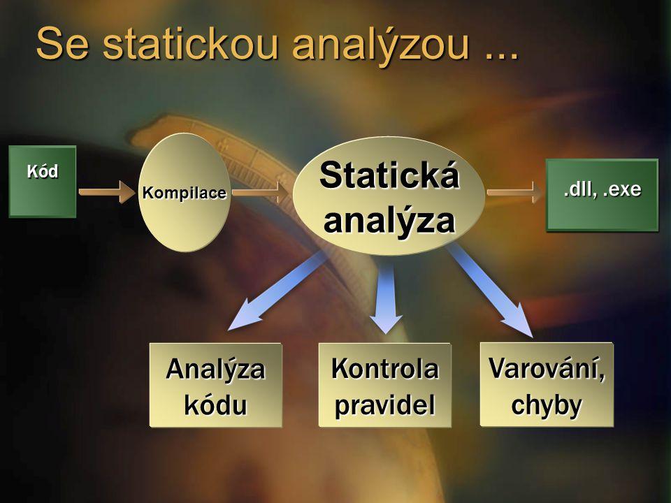 Kód Kompilace Statická analýza Analýza kódu Kontrola pravidel Varování, chyby.dll,.exe Se statickou analýzou...