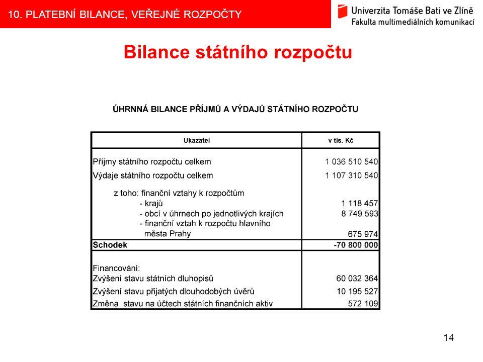 10. PLATEBNÍ BILANCE, VEŘEJNÉ ROZPOČTY 14 Bilance státního rozpočtu