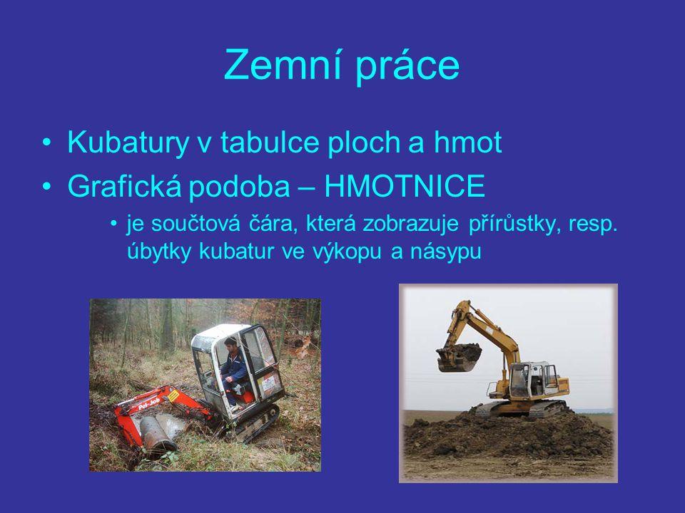 Zemní práce Kubatury v tabulce ploch a hmot Grafická podoba – HMOTNICE je součtová čára, která zobrazuje přírůstky, resp.