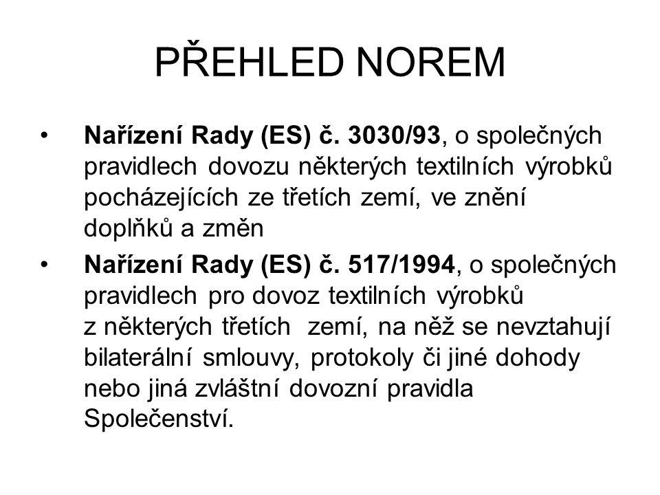 PŘEHLED NOREM Nařízení Rady (ES) č. 3030/93, o společných pravidlech dovozu některých textilních výrobků pocházejících ze třetích zemí, ve znění doplň