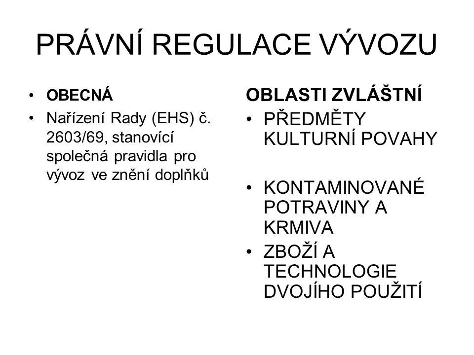 PRÁVNÍ REGULACE VÝVOZU OBECNÁ Nařízení Rady (EHS) č.