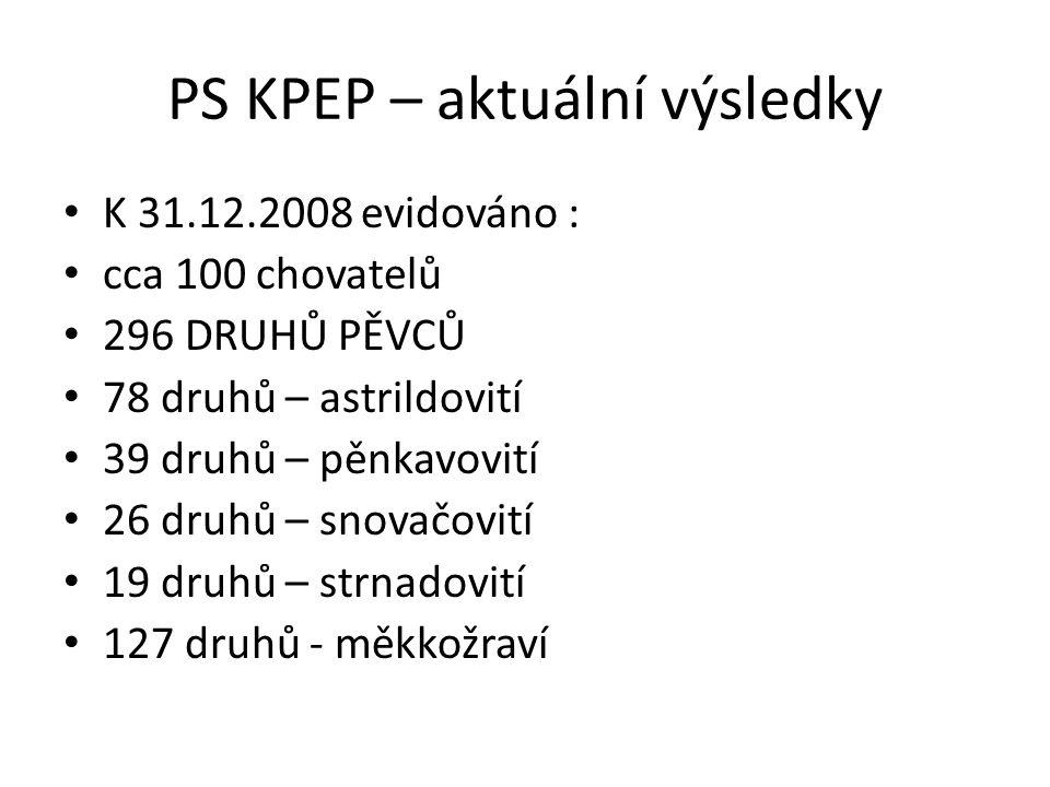 PS KPEP – aktuální výsledky K 31.12.2008 evidováno : cca 100 chovatelů 296 DRUHŮ PĚVCŮ 78 druhů – astrildovití 39 druhů – pěnkavovití 26 druhů – snova