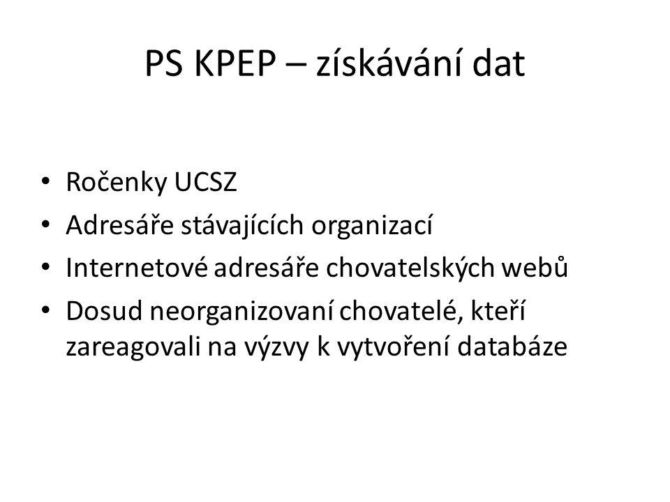 PS KPEP – získávání dat Ročenky UCSZ Adresáře stávajících organizací Internetové adresáře chovatelských webů Dosud neorganizovaní chovatelé, kteří zar