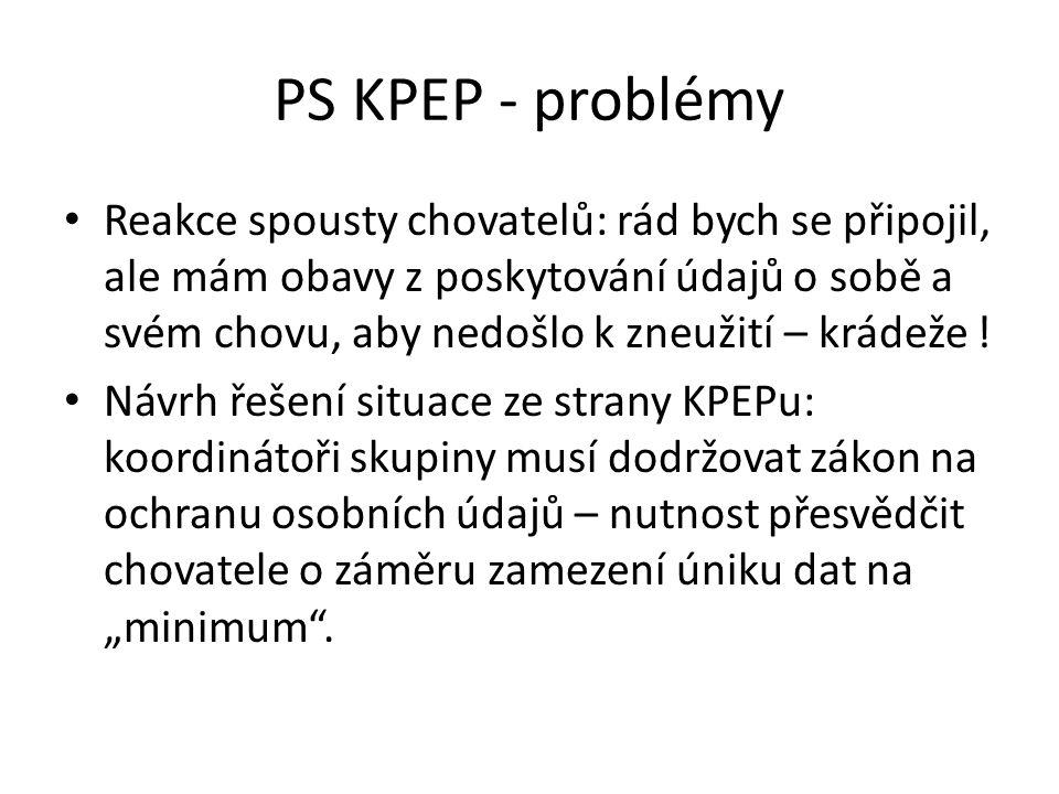 PS KPEP - problémy Reakce spousty chovatelů: rád bych se připojil, ale mám obavy z poskytování údajů o sobě a svém chovu, aby nedošlo k zneužití – krá