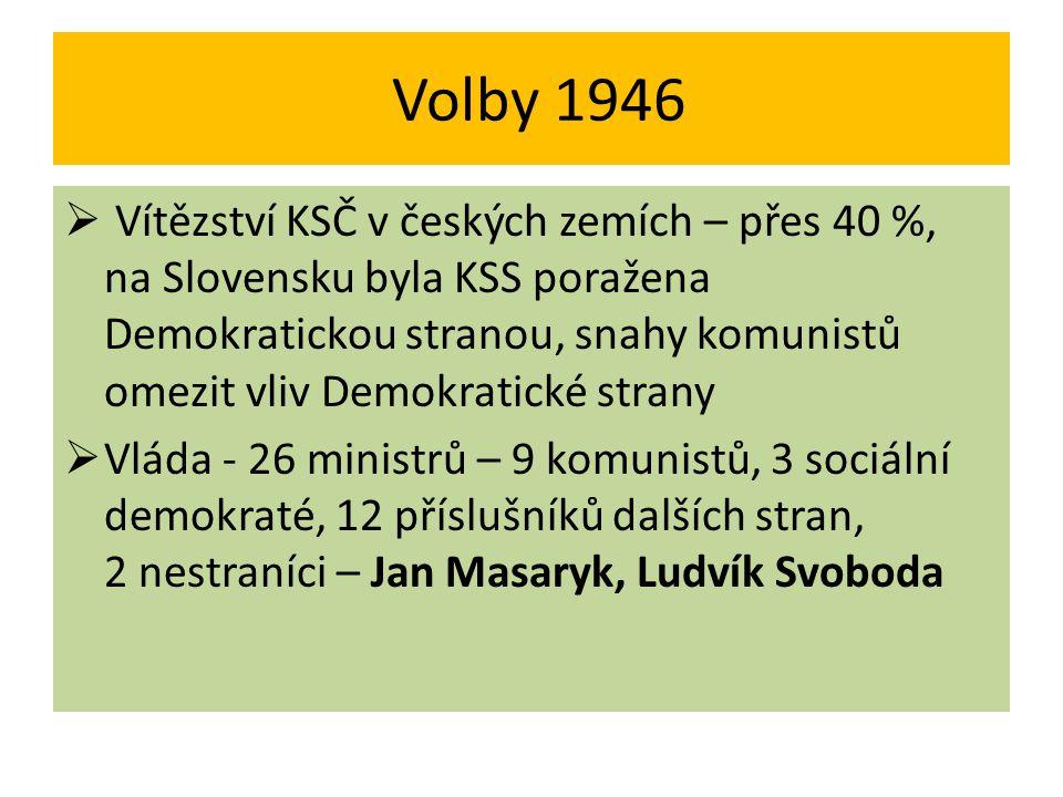 Volby 1946  Vítězství KSČ v českých zemích – přes 40 %, na Slovensku byla KSS poražena Demokratickou stranou, snahy komunistů omezit vliv Demokratick