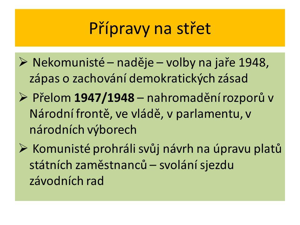 Přípravy na střet  Nekomunisté – naděje – volby na jaře 1948, zápas o zachování demokratických zásad  Přelom 1947/1948 – nahromadění rozporů v Národ