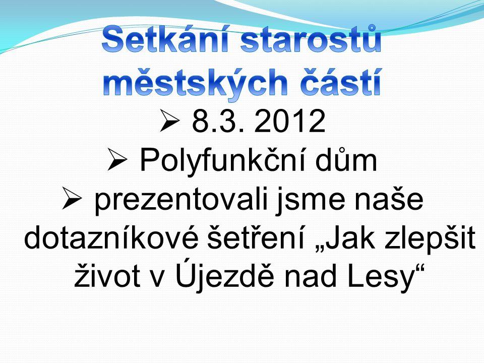 """ 8.3. 2012  Polyfunkční dům  prezentovali jsme naše dotazníkové šetření """"Jak zlepšit život v Újezdě nad Lesy"""""""