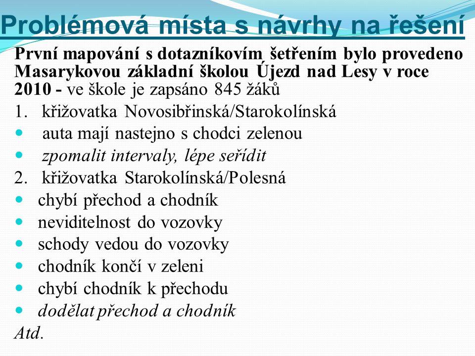 Problémová místa s návrhy na řešení První mapování s dotazníkovím šetřením bylo provedeno Masarykovou základní školou Újezd nad Lesy v roce 2010 - ve