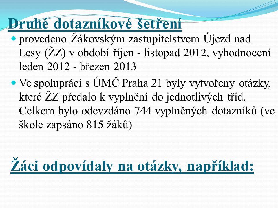 Druhé dotazníkové šetření provedeno Žákovským zastupitelstvem Újezd nad Lesy (ŽZ) v období říjen - listopad 2012, vyhodnocení leden 2012 - březen 2013
