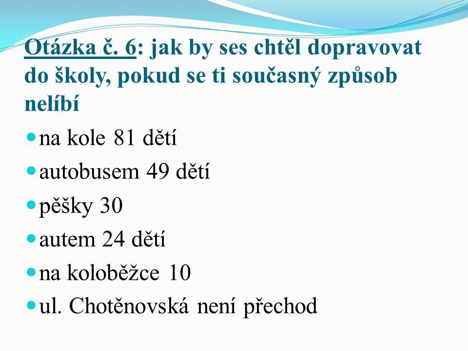Otázka č. 6: jak by ses chtěl dopravovat do školy, pokud se ti současný způsob nelíbí na kole 81 dětí autobusem 49 dětí pěšky 30 autem 24 dětí na kolo