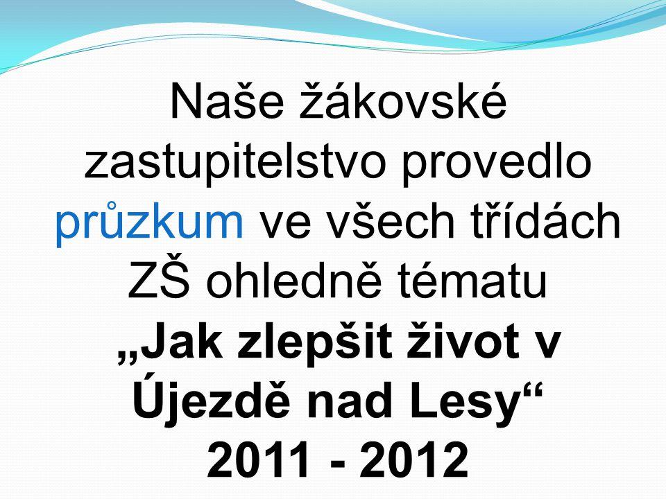 """Naše žákovské zastupitelstvo provedlo průzkum ve všech třídách ZŠ ohledně tématu """"Jak zlepšit život v Újezdě nad Lesy"""" 2011 - 2012"""