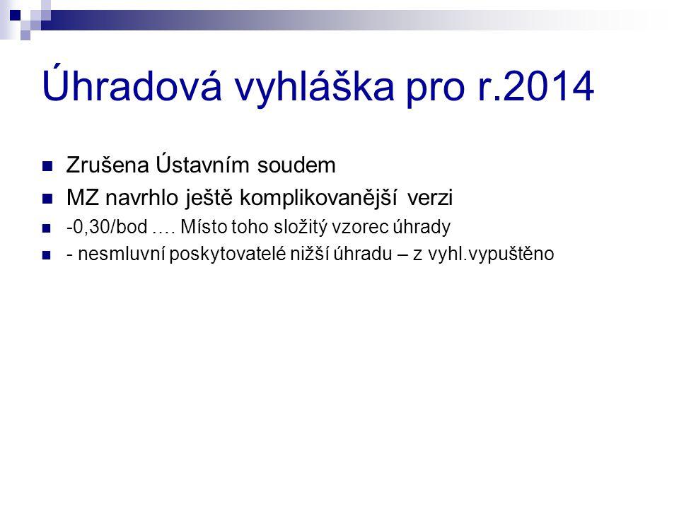 Úhradová vyhláška pro r.2014 Zrušena Ústavním soudem MZ navrhlo ještě komplikovanější verzi -0,30/bod ….