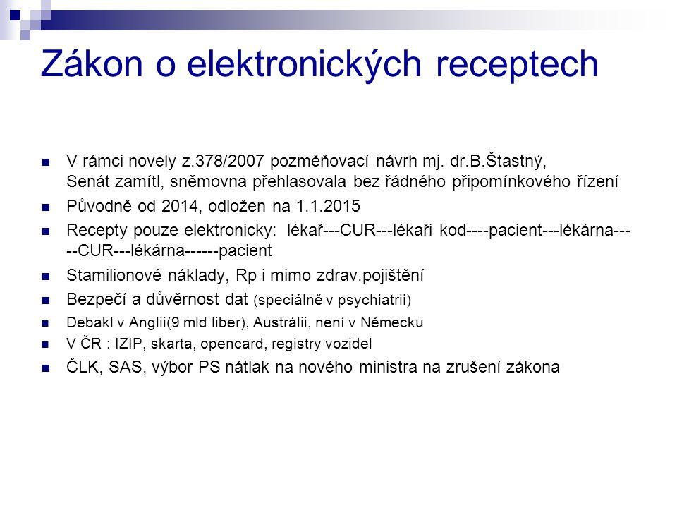 Zákon o elektronických receptech V rámci novely z.378/2007 pozměňovací návrh mj.