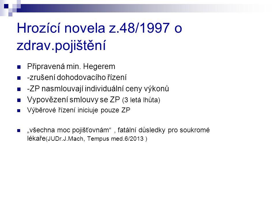 Hrozící novela z.48/1997 o zdrav.pojištění Připravená min.