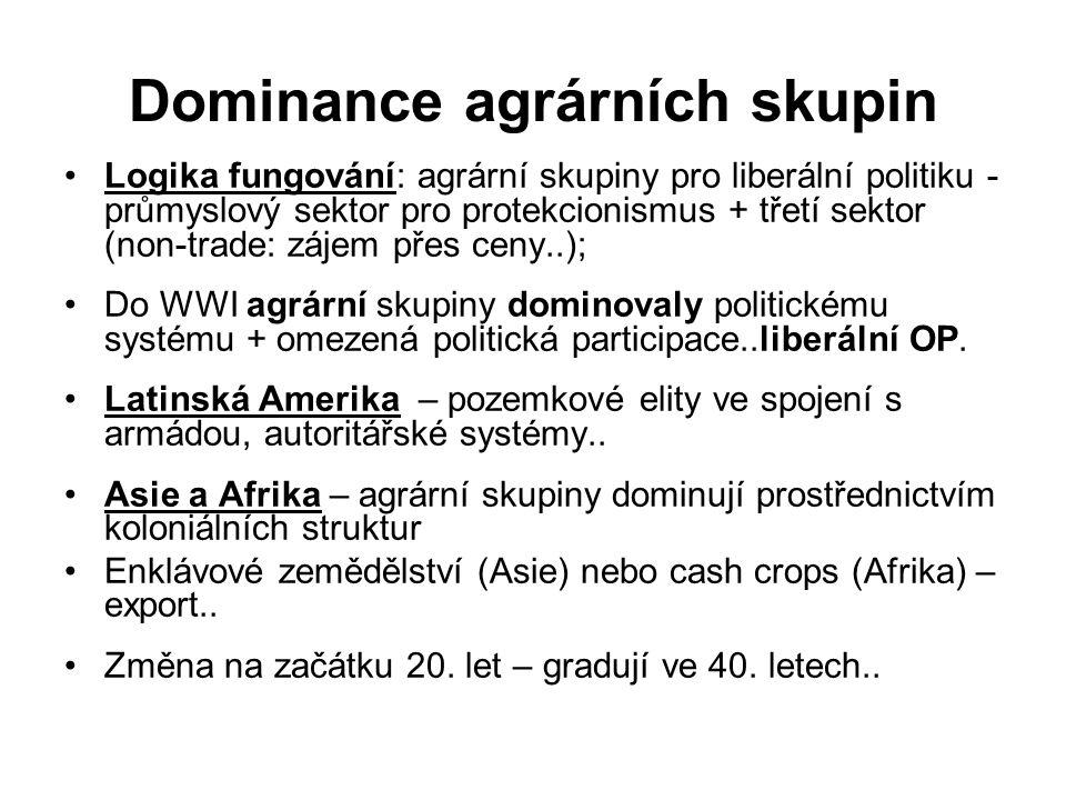 Dominance agrárních skupin Logika fungování: agrární skupiny pro liberální politiku - průmyslový sektor pro protekcionismus + třetí sektor (non-trade: zájem přes ceny..); Do WWI agrární skupiny dominovaly politickému systému + omezená politická participace..liberální OP.