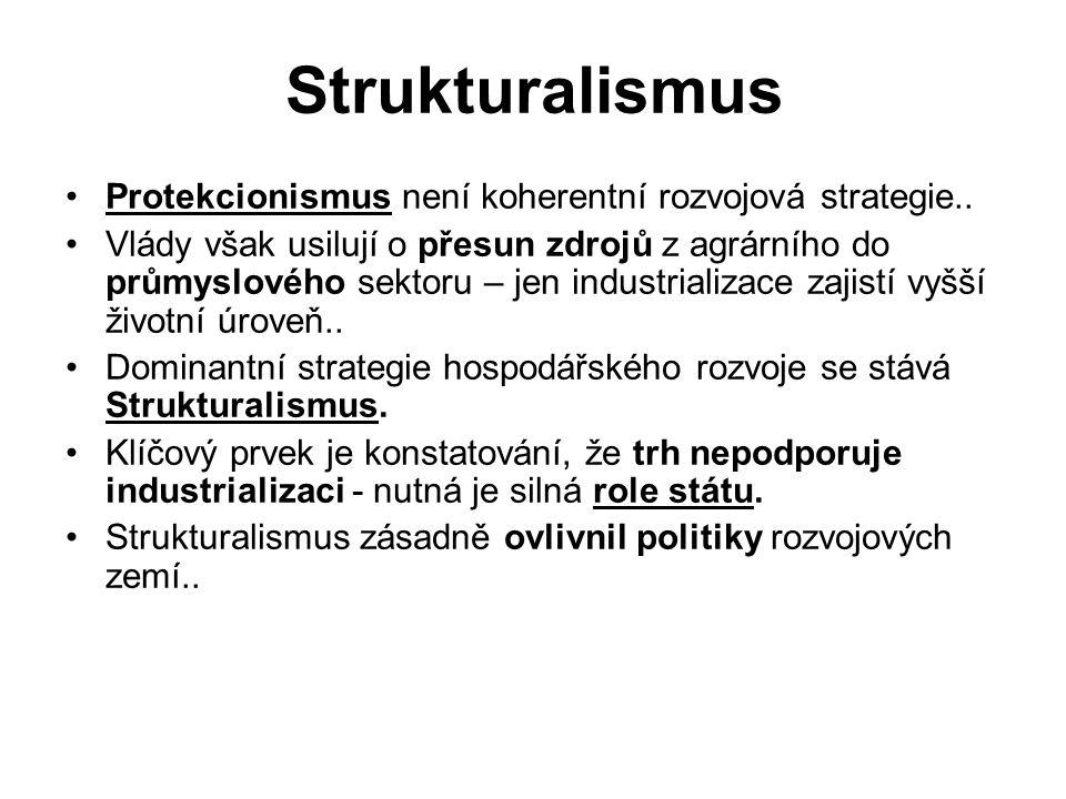 Strukturalistická analýza domácího trhu Zásadní překážkou industrializace jsou tržní selhání: –Zdroje zaseknuty – trh je nedokáže převést (rozhodnutí o současných produkčních aktivitách).