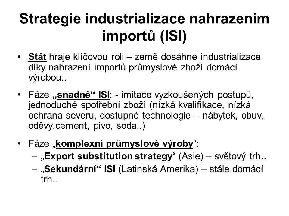 Strategie industrializace nahrazením importů (ISI) Stát hraje klíčovou roli – země dosáhne industrializace díky nahrazení importů průmyslové zboží domácí výrobou..