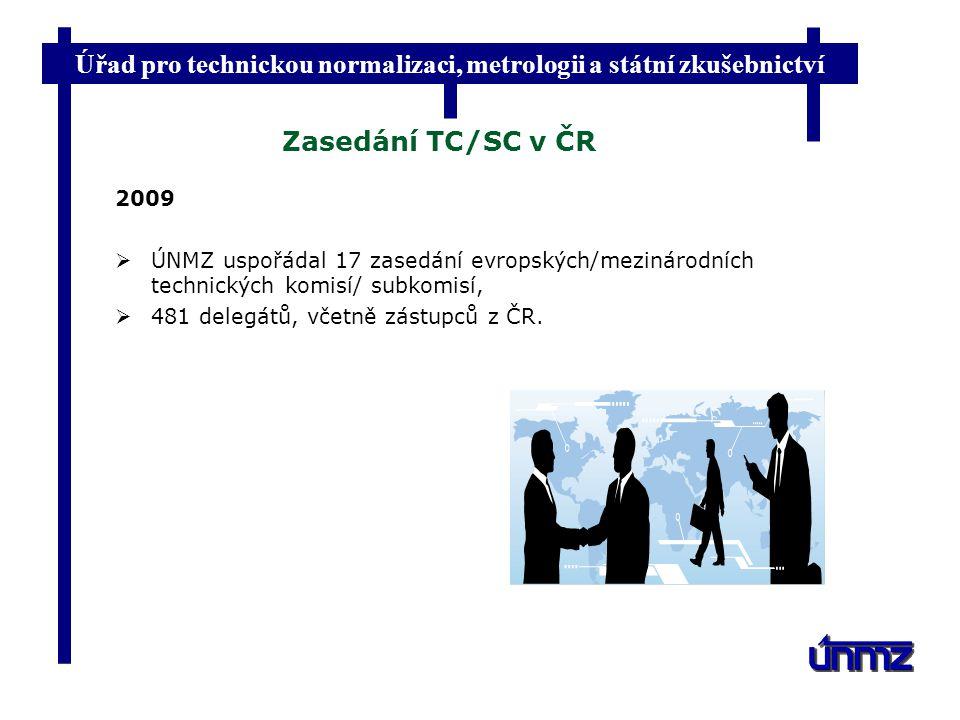 Úřad pro technickou normalizaci, metrologii a státní zkušebnictví Zasedání TC/SC v ČR 2009  ÚNMZ uspořádal 17 zasedání evropských/mezinárodních techn